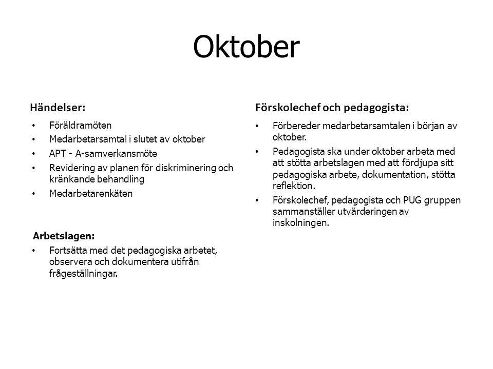 Oktober Händelser: Föräldramöten Medarbetarsamtal i slutet av oktober APT - A-samverkansmöte Revidering av planen för diskriminering och kränkande behandling Medarbetarenkäten Arbetslagen: Fortsätta med det pedagogiska arbetet, observera och dokumentera utifrån frågeställningar.