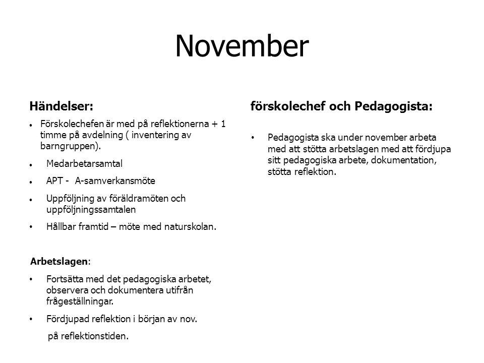 November Händelser: Förskolechefen är med på reflektionerna + 1 timme på avdelning ( inventering av barngruppen).