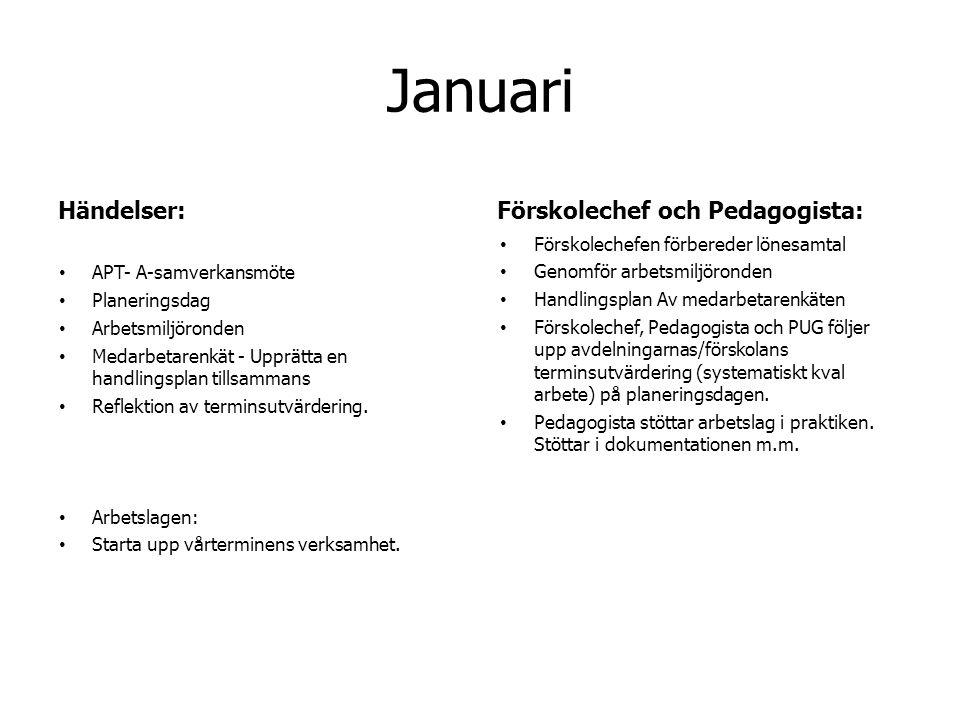 Januari Händelser: APT- A-samverkansmöte Planeringsdag Arbetsmiljöronden Medarbetarenkät - Upprätta en handlingsplan tillsammans Reflektion av terminsutvärdering.
