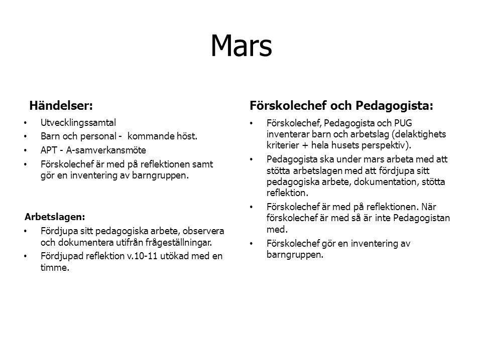 Mars Händelser: Utvecklingssamtal Barn och personal - kommande höst.