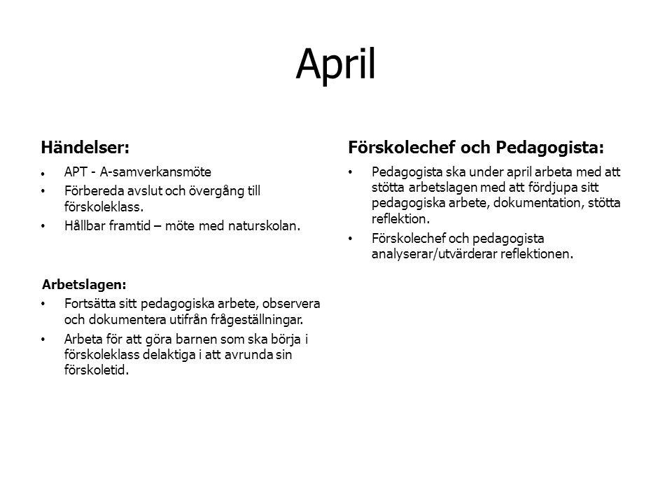 April Händelser: APT - A-samverkansmöte Förbereda avslut och övergång till förskoleklass.