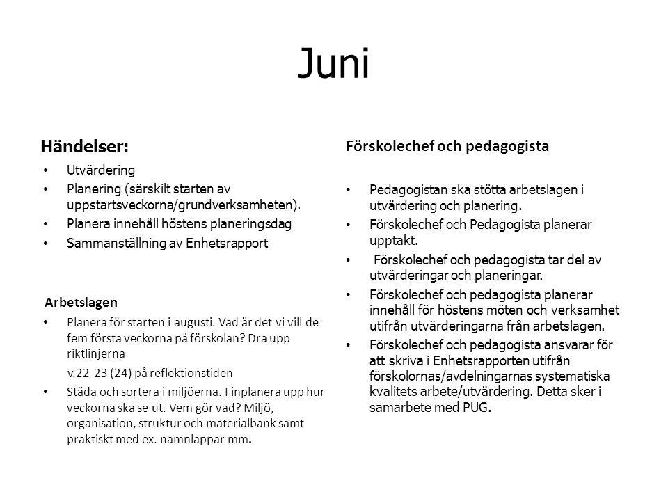 Juni Händelser: Utvärdering Planering (särskilt starten av uppstartsveckorna/grundverksamheten).