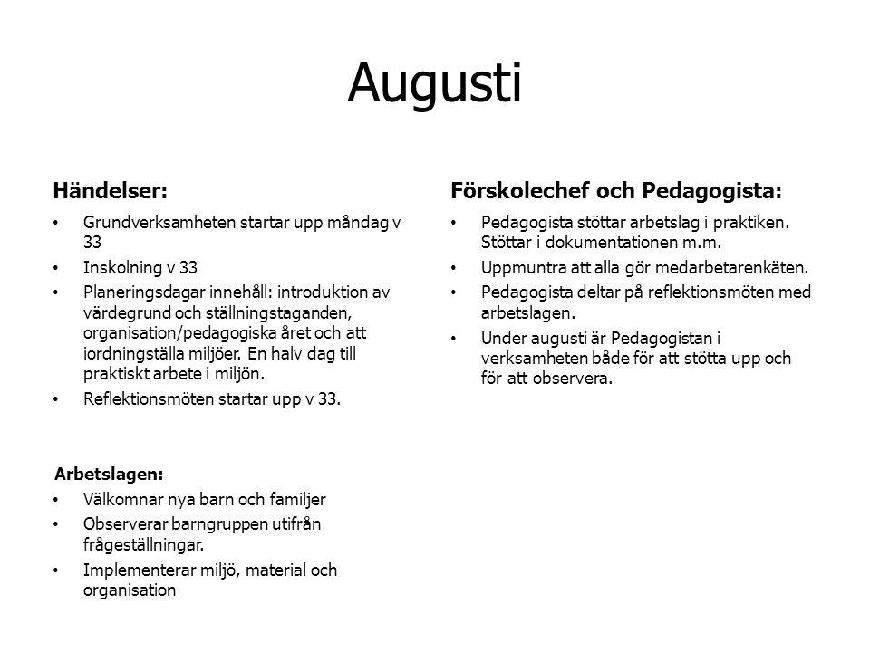 Augusti Händelser: Grundverksamheten startar upp måndag v 33 Inskolning v 33 Planeringsdagar innehåll: introduktion av värdegrund och ställningstaganden, organisation/pedagogiska året och att iordningställa miljöer.