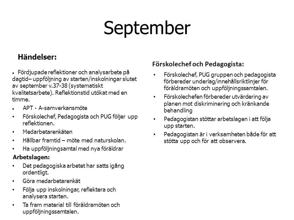 September Händelser: Fördjupade reflektioner och analysarbete på dagtid– uppföljning av starten/inskolningar slutet av september v.37-38 (systematiskt kvalitetsarbete).