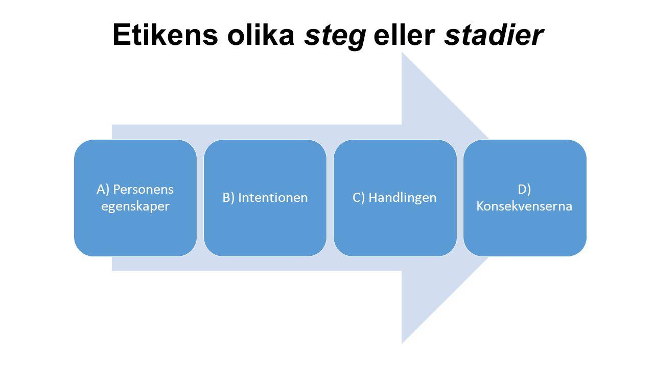Etikens olika steg eller stadier A) Personens egenskaper B) IntentionenC) Handlingen D) Konsekvenserna