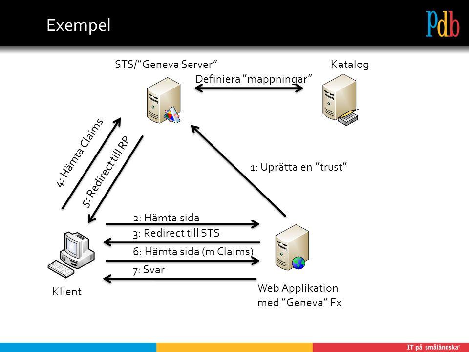 Exempel Klient Web Applikation med Geneva Fx STS/Geneva ServerKatalog 1: Uprätta en trust 2: Hämta sida 3: Redirect till STS 4: Hämta Claims 5: Redirect till RP 6: Hämta sida (m Claims) 7: Svar Definiera mappningar