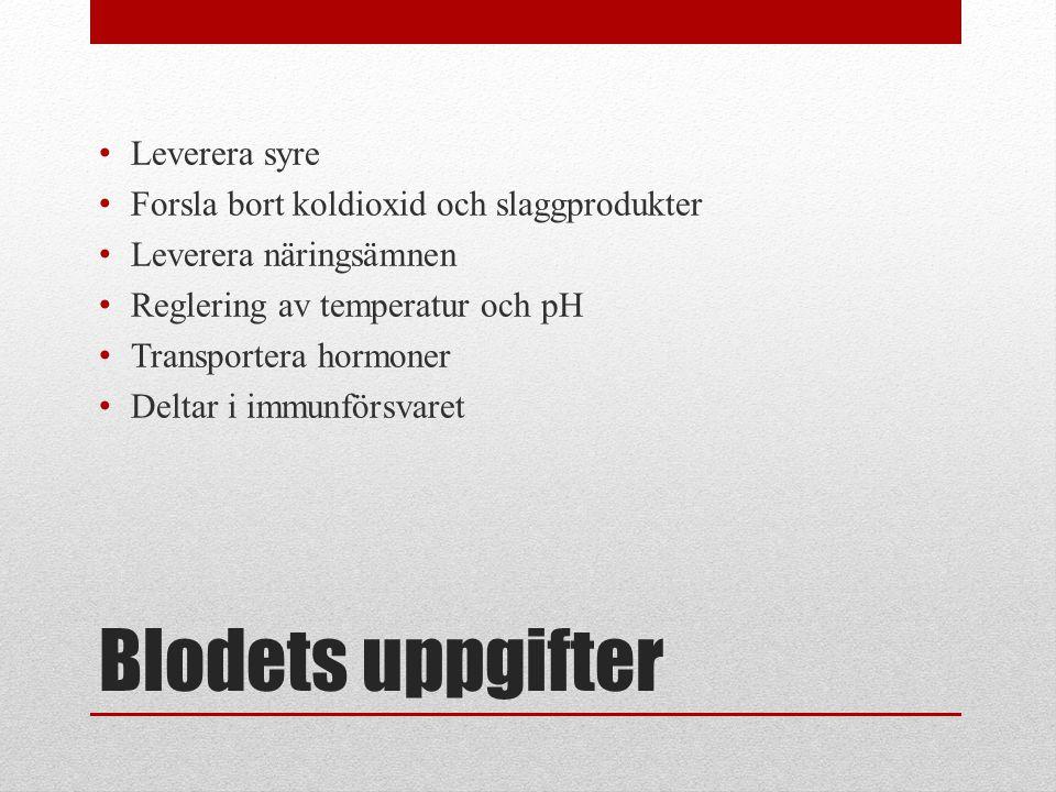 Blodgrupper Det finns många hundra blodgrupper och blodgruppssystem I Sverige använder vi AB0 och Rhesus-systemet (Rh) Blodgrupp A – har antigen A och antikropp B B – har antigen B och antikropp A AB – har antigen A och B men inga antikroppar 0 – har inga antigener men antikroppar för både A och B Vid en blodtranfusion får du alltid blod från en människa med samma blodgrupp som ditt eget blod eller blodgrupp 0.