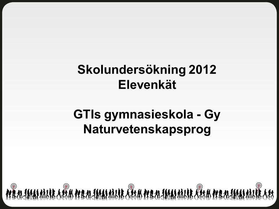 Skolundersökning 2012 Elevenkät GTIs gymnasieskola - Gy Naturvetenskapsprog