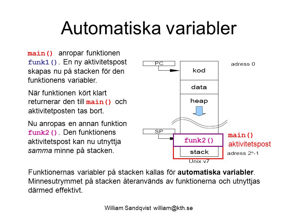 William Sandqvist william@kth.se Automatiska variabler main() aktivitetspost main() anropar funktionen funk1().
