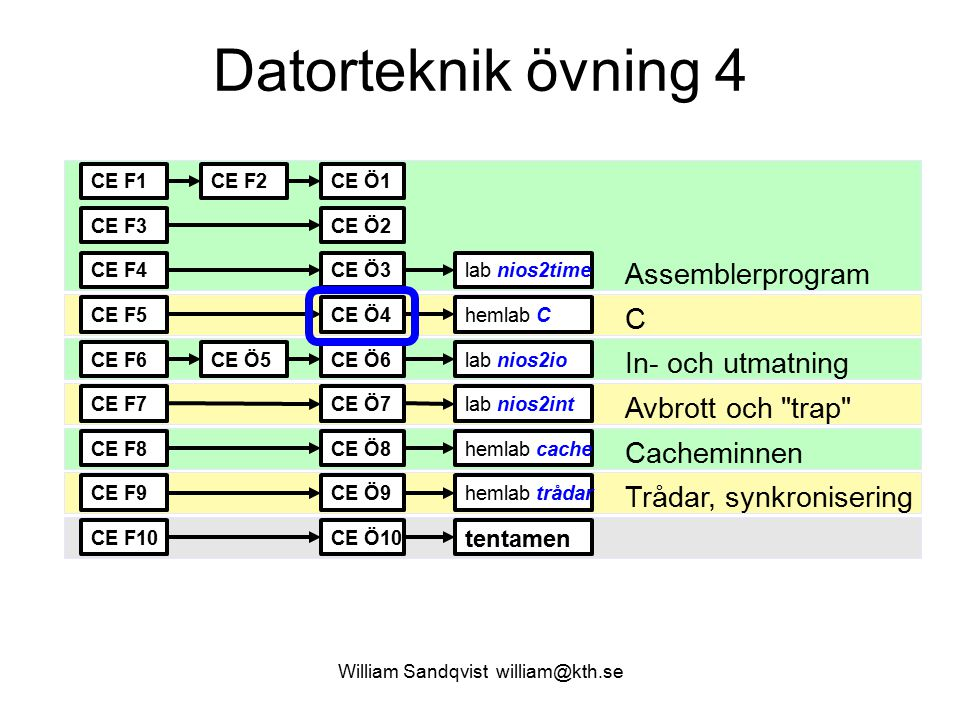 #include int SorteringsOrdning( const void *, const void *); int main(void) { int i; char alfa[6] = { 'C', 'E', 'A', 'D', 'F', 'B' }; qsort( (char*)alfa, 6, sizeof(char), SorteringsOrdning ); for (i=0 ; i<5 ; i++) // now in order.
