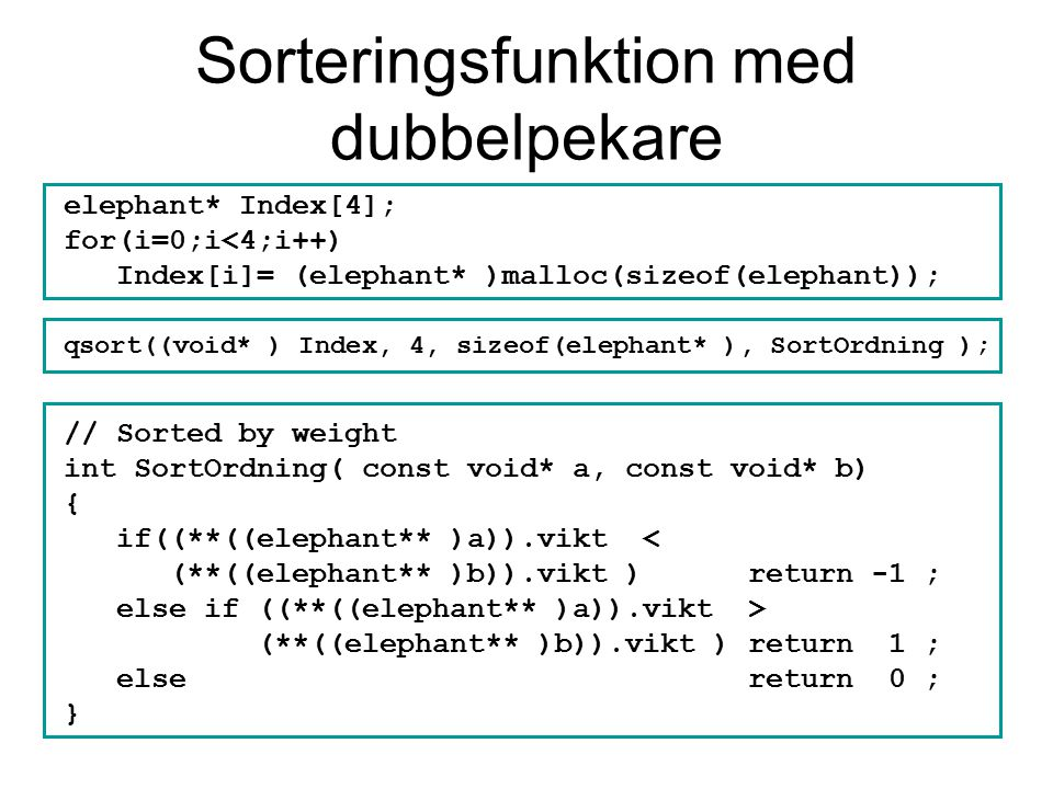 Sorteringsfunktion med dubbelpekare // Sorted by weight int SortOrdning( const void* a, const void* b) { if((**((elephant** )a)).vikt (**((elephant** )b)).vikt ) return 1 ; else return 0 ; } elephant* Index[4]; for(i=0;i<4;i++) Index[i]= (elephant* )malloc(sizeof(elephant)); qsort((void* ) Index, 4, sizeof(elephant* ), SortOrdning );