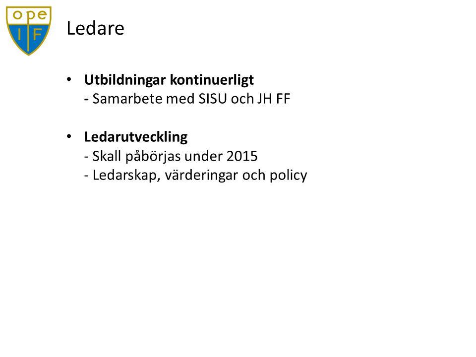 Ledare Utbildningar kontinuerligt - Samarbete med SISU och JH FF Ledarutveckling - Skall påbörjas under 2015 - Ledarskap, värderingar och policy