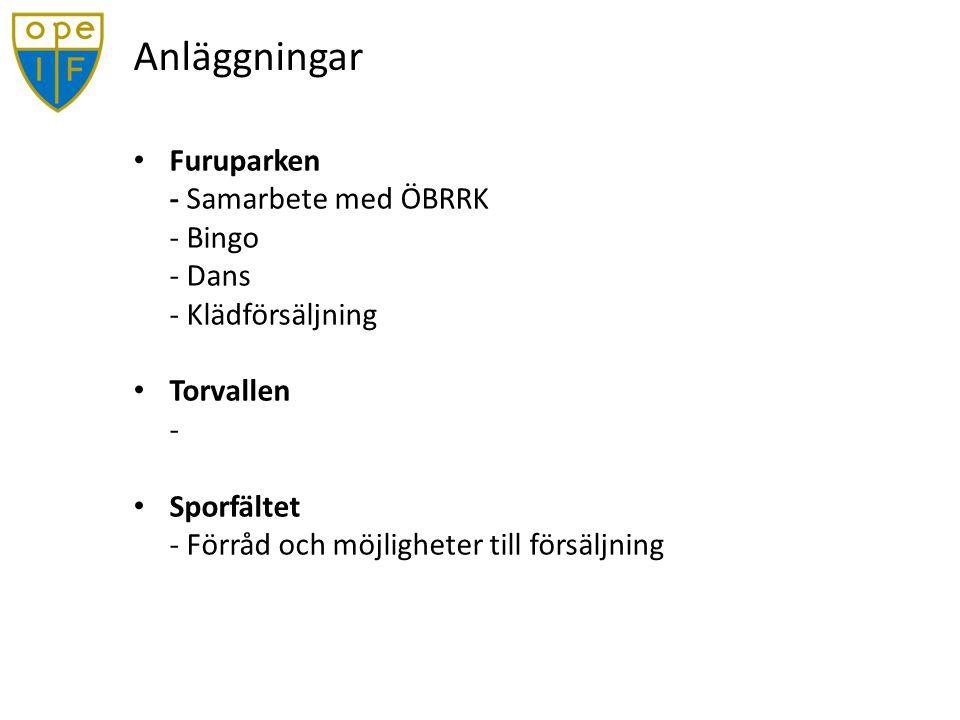 Anläggningar Furuparken - Samarbete med ÖBRRK - Bingo - Dans - Klädförsäljning Torvallen - Sporfältet - Förråd och möjligheter till försäljning