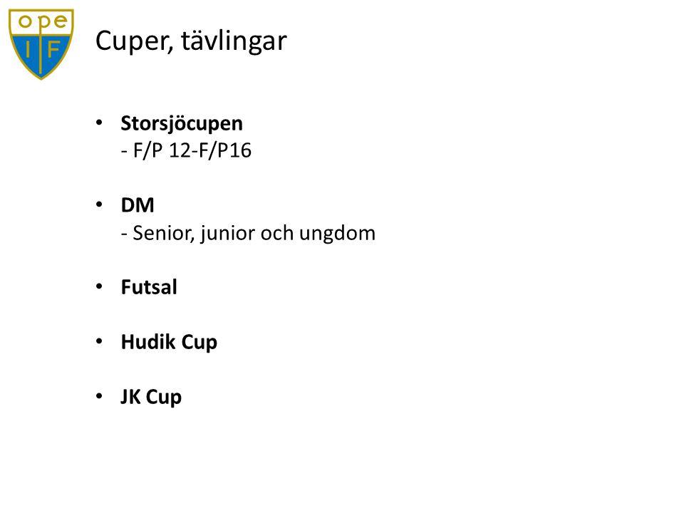 Cuper, tävlingar Storsjöcupen - F/P 12-F/P16 DM - Senior, junior och ungdom Futsal Hudik Cup JK Cup