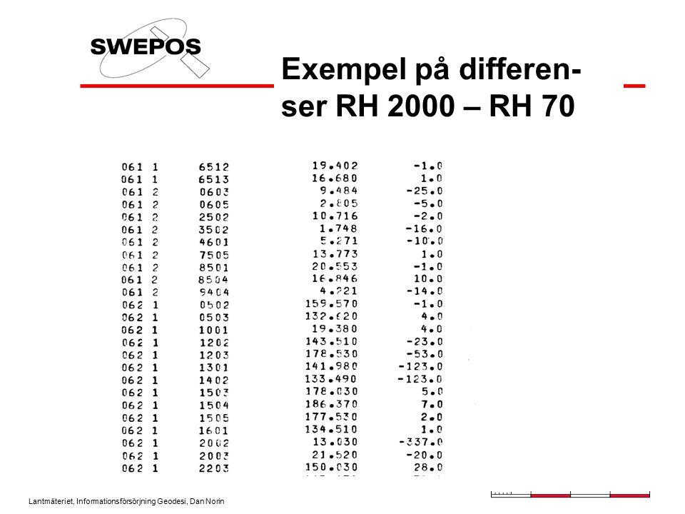 Lantmäteriet, Informationsförsörjning Geodesi, Dan Norin Exempel på differen- ser RH 2000 – RH 70