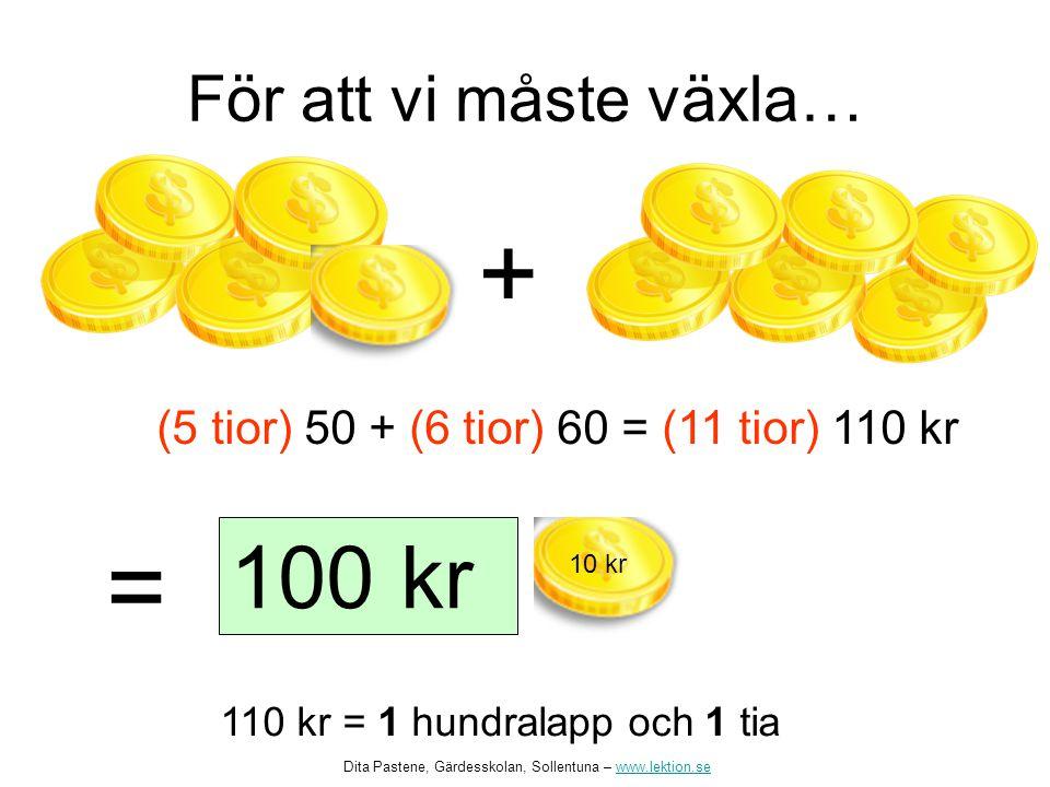 För att vi måste växla… + (5 tior) 50 + (6 tior) 60 = (11 tior) 110 kr 110 kr = 1 hundralapp och 1 tia = 100 kr 10 kr Dita Pastene, Gärdesskolan, Sollentuna – www.lektion.sewww.lektion.se