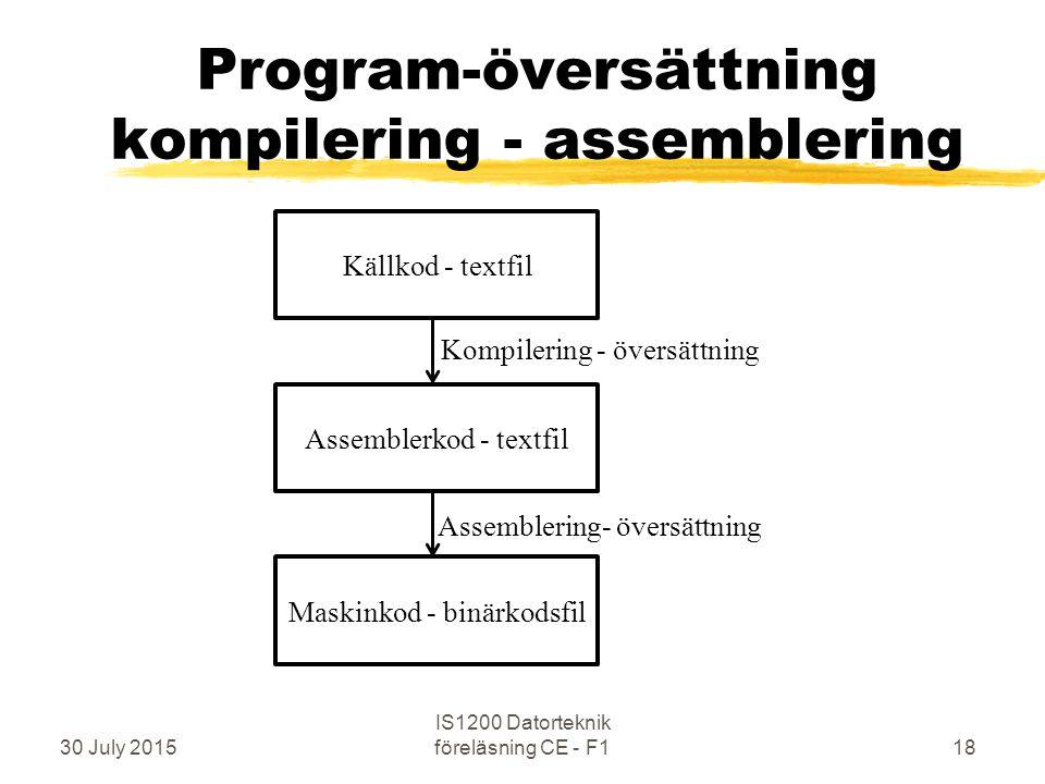 Program-översättning kompilering - assemblering 30 July 2015 IS1200 Datorteknik föreläsning CE - F118 Källkod - textfil Assemblerkod - textfil Maskinkod - binärkodsfil Kompilering - översättning Assemblering- översättning
