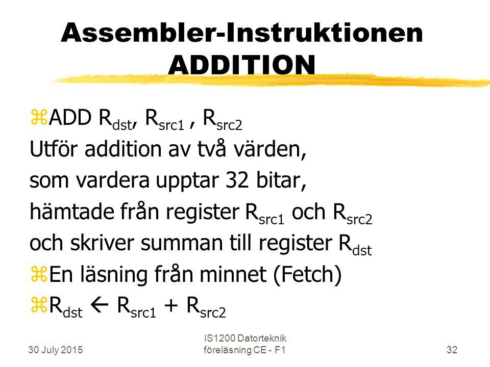 30 July 2015 IS1200 Datorteknik föreläsning CE - F132 Assembler-Instruktionen ADDITION zADD R dst, R src1, R src2 Utför addition av två värden, som vardera upptar 32 bitar, hämtade från register R src1 och R src2 och skriver summan till register R dst zEn läsning från minnet (Fetch) zR dst  R src1 + R src2