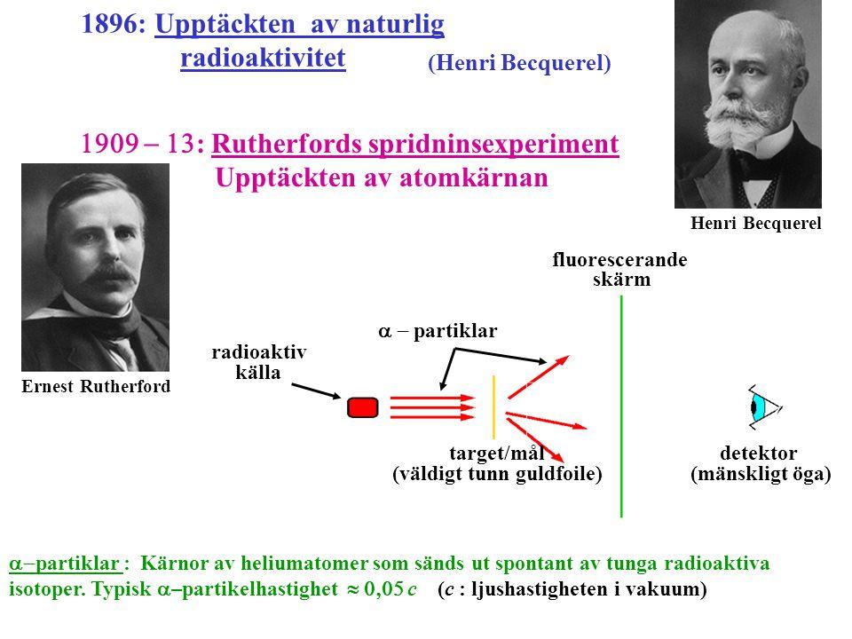 radioaktiv källa  partiklar target/mål (väldigt tunn guldfoile) fluorescerande skärm detektor (mänskligt öga) 1896: Upptäckten av naturlig radioak