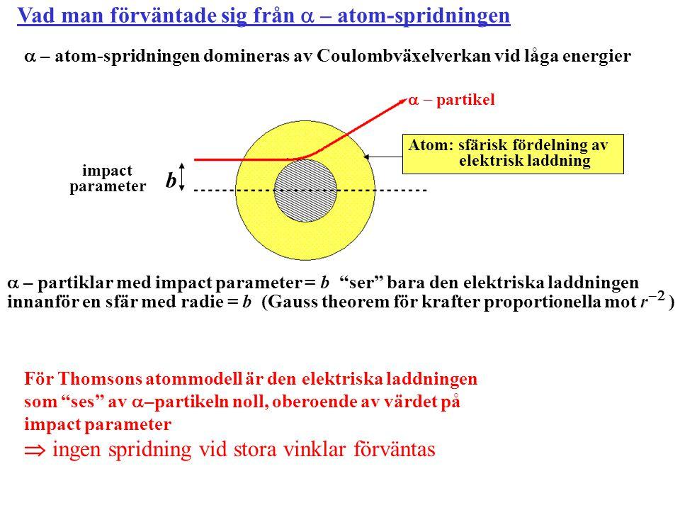 Vad man förväntade sig från  – atom-spridningen  partikel Atom: sfärisk fördelning av elektrisk laddning impact parameter b  – atom-spridningen d