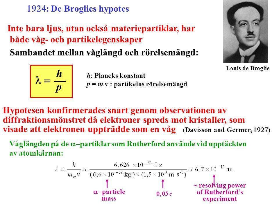  : De Broglies hypotes Louis de Broglie Inte bara ljus, utan också materiepartiklar, har både våg- och partikelegenskaper Sambandet mellan vågläng