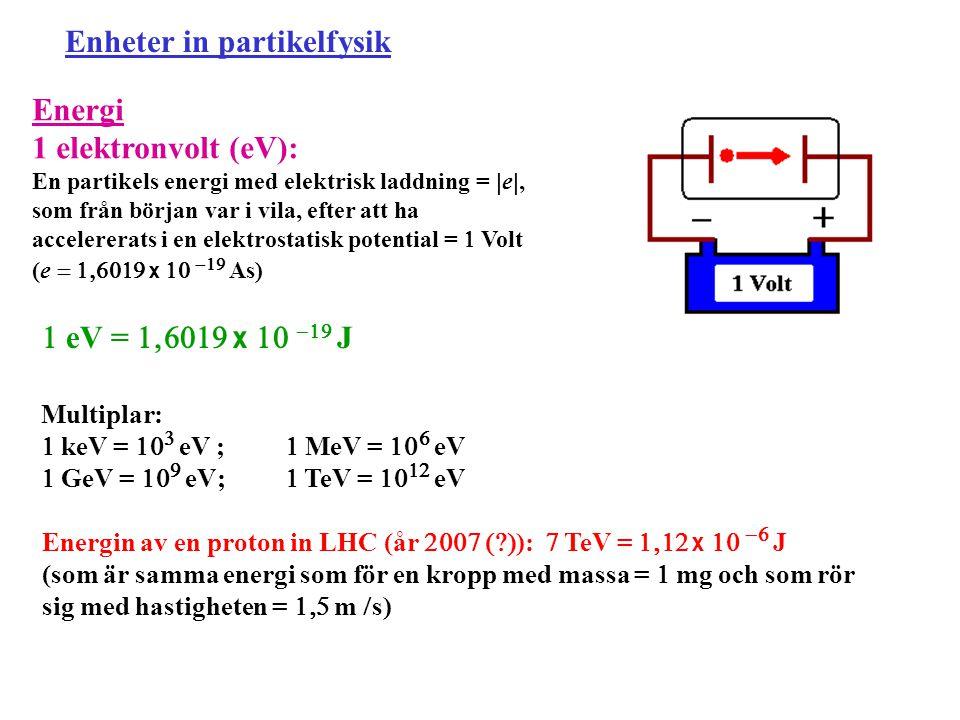 Enheter in partikelfysik Energi 1 elektronvolt (eV): En partikels energi med elektrisk laddning =  e , som från början var i vila, efter att ha acce