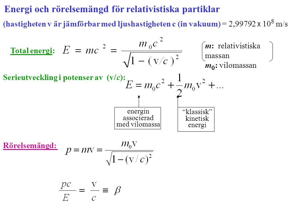 Energi och rörelsemängd för relativistiska partiklar (hastigheten v är jämförbar med ljushastigheten c (in vakuum) =  x   m  s Total energi
