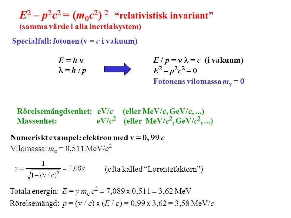 """E  – p  c  = (m  c  )   """"relativistisk invariant"""" (samma värde i alla inertialsystem) Specialfall: fotonen (v = c i vakuum) E = h = h  p E"""