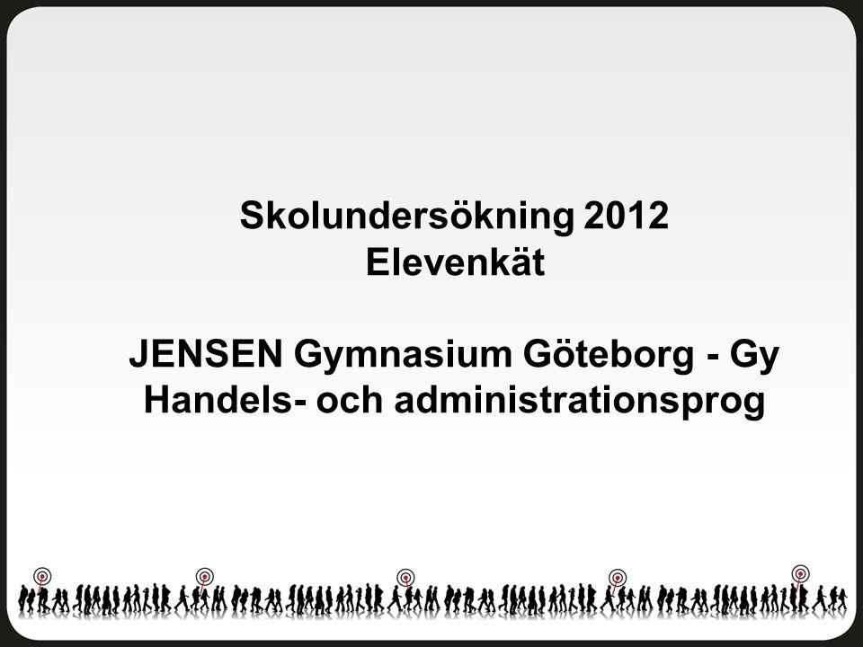 Skolundersökning 2012 Elevenkät JENSEN Gymnasium Göteborg - Gy Handels- och administrationsprog