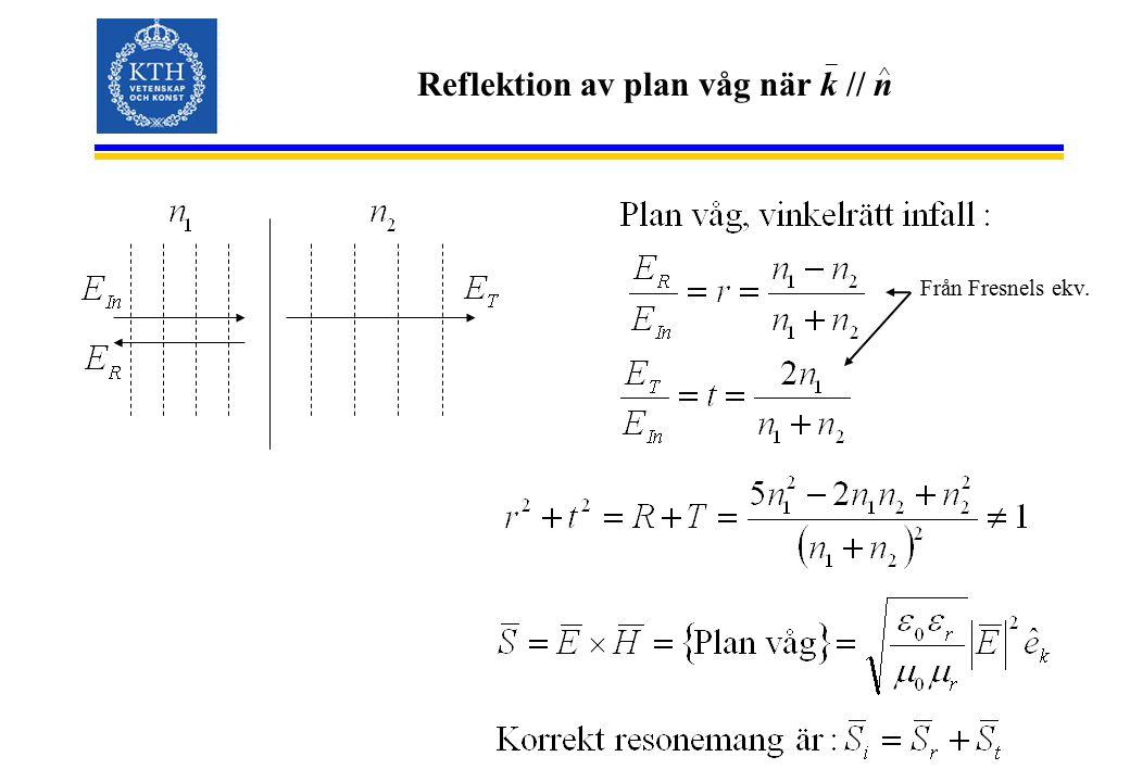Reflektion av plan våg när k // n _ ^ Från Fresnels ekv.