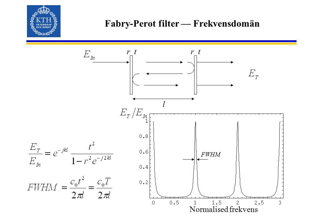 Fabry-Perot filter — Frekvensdomän l r t Normalised frekvens FWHM