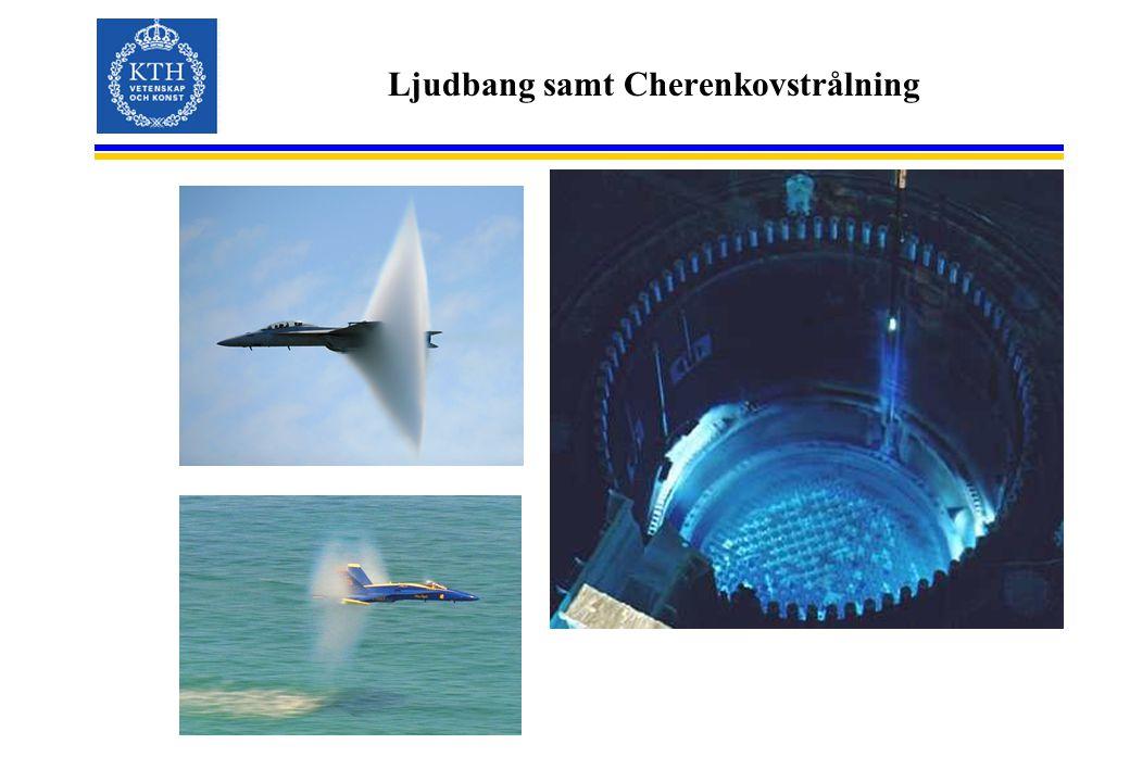 Ljudbang samt Cherenkovstrålning