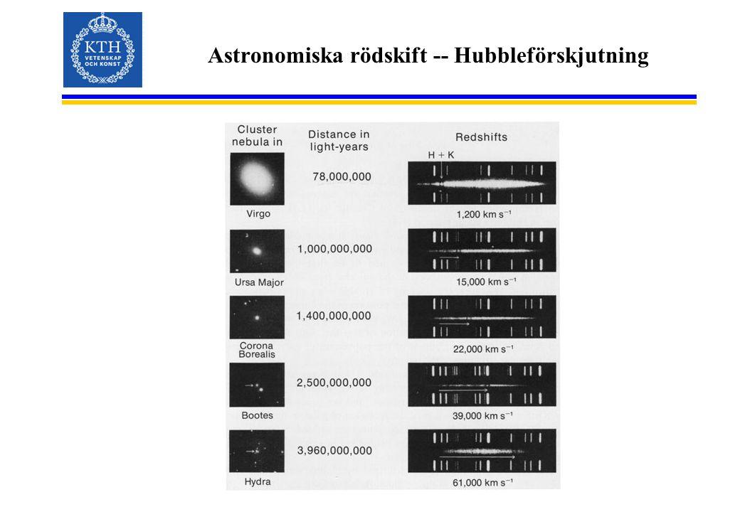Astronomiska rödskift -- Hubbleförskjutning