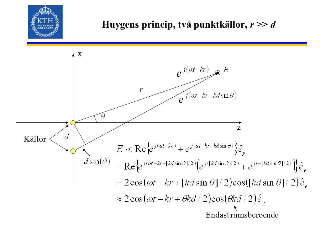 Huygens princip, två punktkällor, r >> d x r Källor Endast rumsberoende z