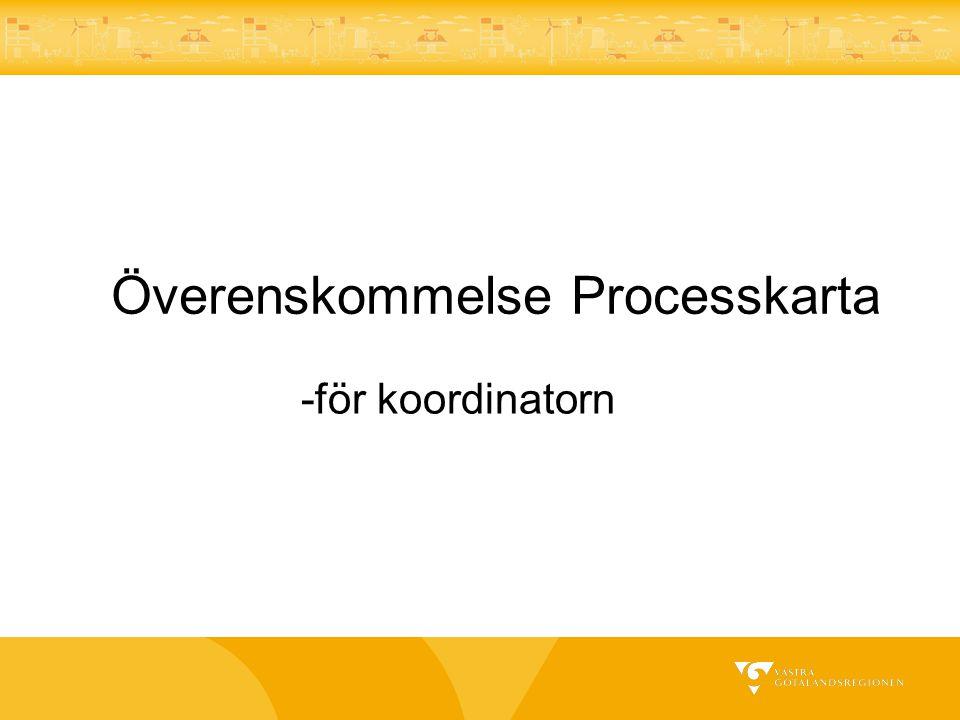 Överenskommelse Processkarta -för koordinatorn