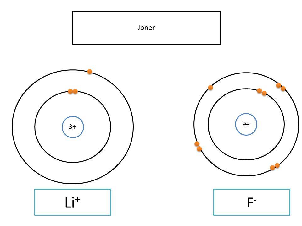 3+ Joner 9+ Li + F-F-