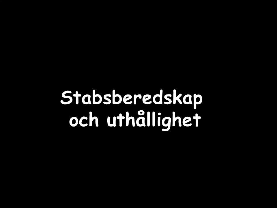 Regionalt råd – Hooks Herrgård 2012-01-19--20 Stabsberedskap och uthållighet