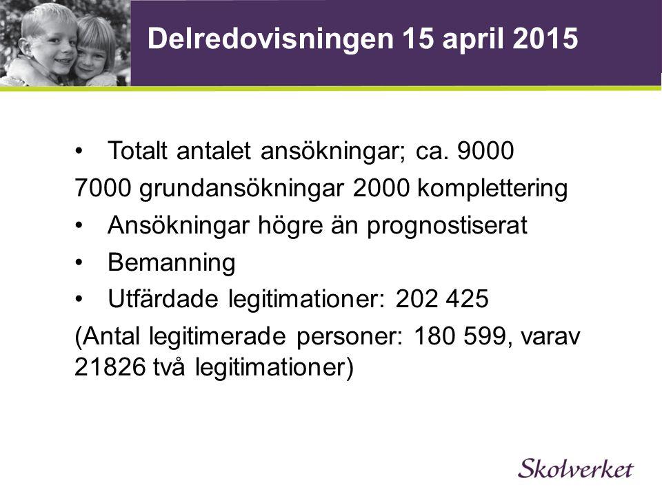 Delredovisningen 15 april 2015 Totalt antalet ansökningar; ca.