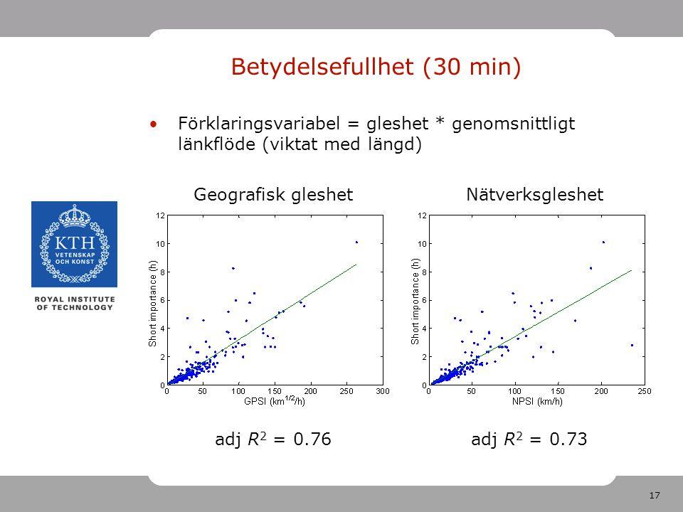 17 Förklaringsvariabel = gleshet * genomsnittligt länkflöde (viktat med längd) adj R 2 = 0.76 Betydelsefullhet (30 min) adj R 2 = 0.73 Geografisk gleshetNätverksgleshet