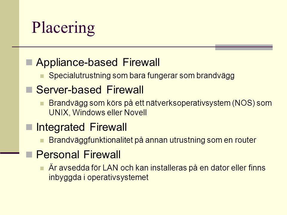 Placering Appliance-based Firewall Specialutrustning som bara fungerar som brandvägg Server-based Firewall Brandvägg som körs på ett nätverksoperativsystem (NOS) som UNIX, Windows eller Novell Integrated Firewall Brandväggfunktionalitet på annan utrustning som en router Personal Firewall Är avsedda för LAN och kan installeras på en dator eller finns inbyggda i operativsystemet