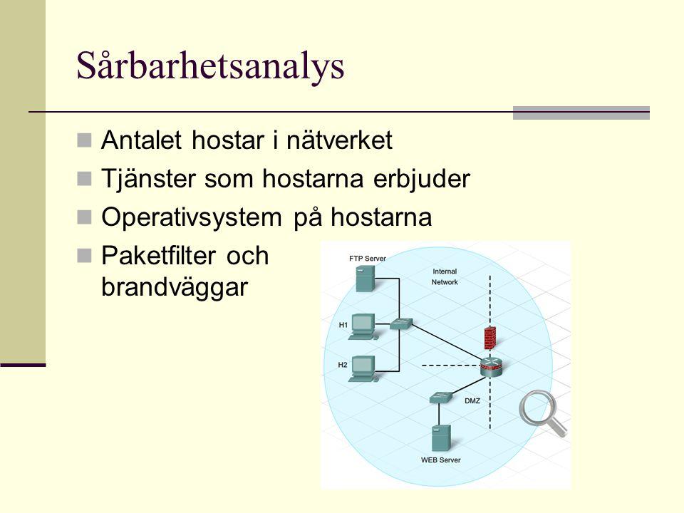 Sårbarhetsanalys Antalet hostar i nätverket Tjänster som hostarna erbjuder Operativsystem på hostarna Paketfilter och brandväggar