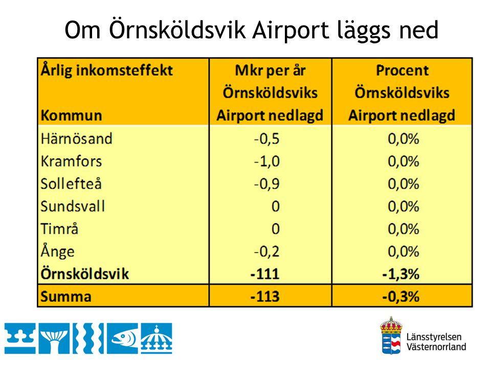 Om Örnsköldsvik Airport läggs ned