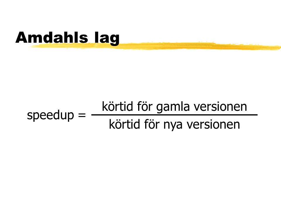 Amdahls lag körtid för gamla versionen körtid för nya versionen speedup =