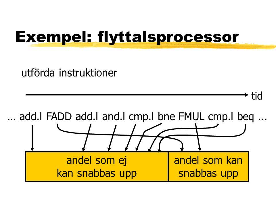 Exempel: flyttalsprocessor utförda instruktioner tid … add.l FADD add.l and.l cmp.l bne FMUL cmp.l beq... andel som ej kan snabbas upp andel som kan s