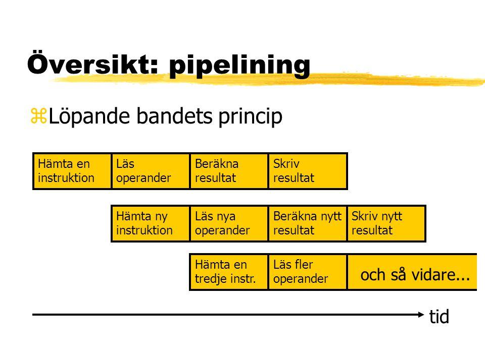 Översikt: pipelining zLöpande bandets princip tid Hämta en instruktion Läs operander Hämta ny instruktion Beräkna resultat Skriv resultat Läs nya oper