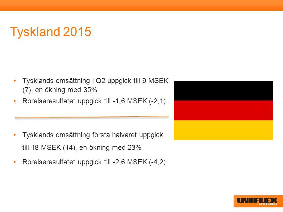 Tyskland 2015 Tysklands omsättning i Q2 uppgick till 9 MSEK (7), en ökning med 35% Rörelseresultatet uppgick till -1,6 MSEK (-2,1) Tysklands omsättning första halvåret uppgick till 18 MSEK (14), en ökning med 23% Rörelseresultatet uppgick till -2,6 MSEK (-4,2)