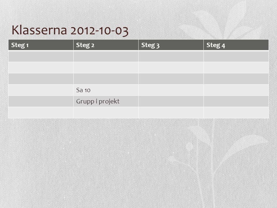 Klasserna 2012-10-03 Steg 1Steg 2Steg 3Steg 4 Sa 10 Grupp i projekt