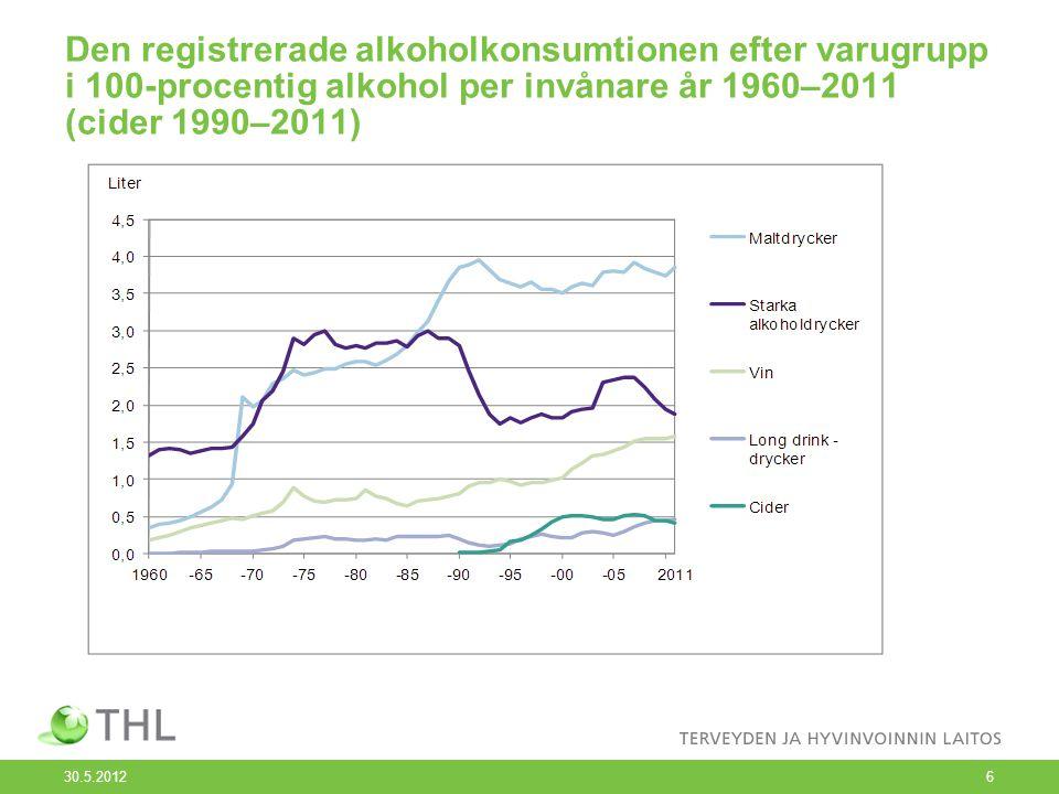 Den registrerade alkoholkonsumtionen efter varugrupp i 100-procentig alkohol per invånare år 1960–2011 (cider 1990–2011) 30.5.2012 6