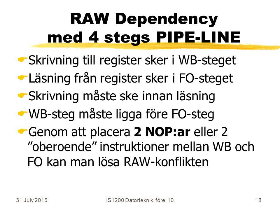 31 July 2015IS1200 Datorteknik, förel 1018 RAW Dependency med 4 stegs PIPE-LINE  Skrivning till register sker i WB-steget  Läsning från register sker i FO-steget  Skrivning måste ske innan läsning  WB-steg måste ligga före FO-steg  Genom att placera 2 NOP:ar eller 2 oberoende instruktioner mellan WB och FO kan man lösa RAW-konflikten