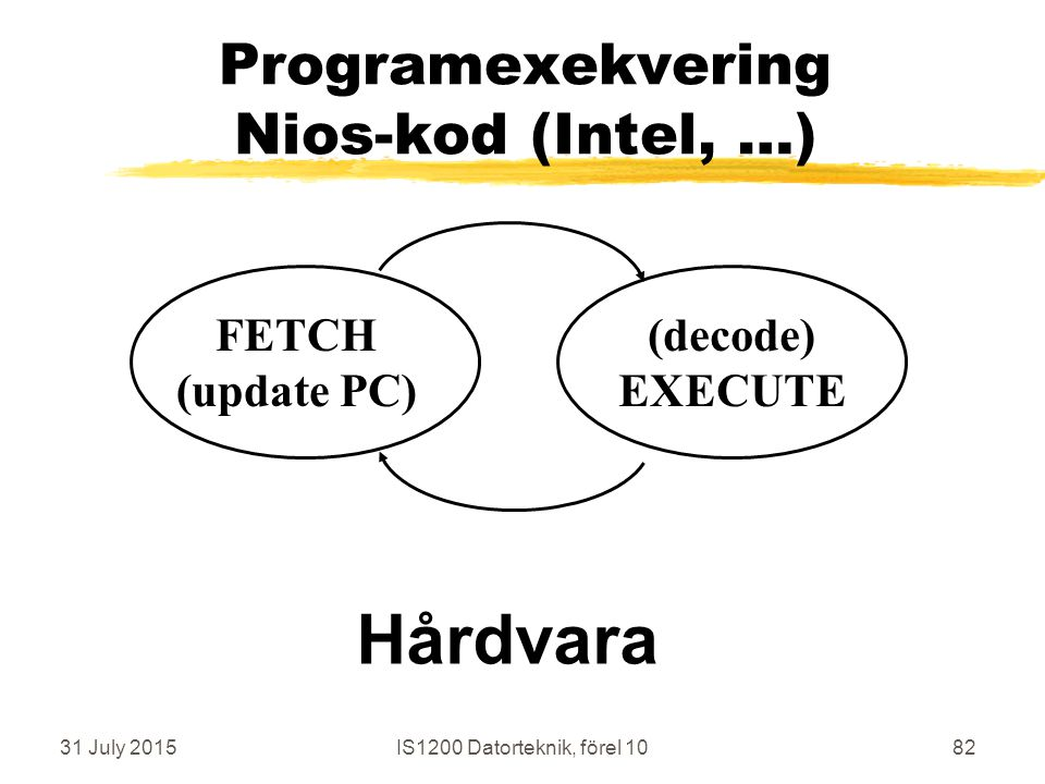 31 July 2015IS1200 Datorteknik, förel 1082 Programexekvering Nios-kod (Intel, …) FETCH (update PC) (decode) EXECUTE Hårdvara